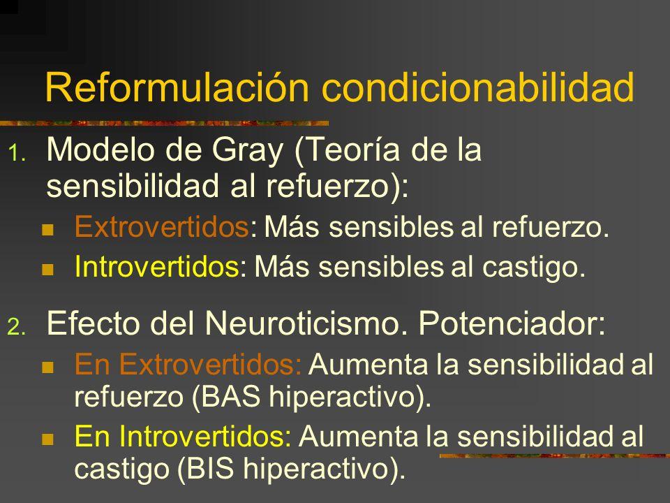 Extroversión y condicionabilidad (II) I E % Respuestas CONDICIONAMIENTO % Respuestas EXTINCIÓN CONDICIONABILIDAD Y EXTINCIÓN I E