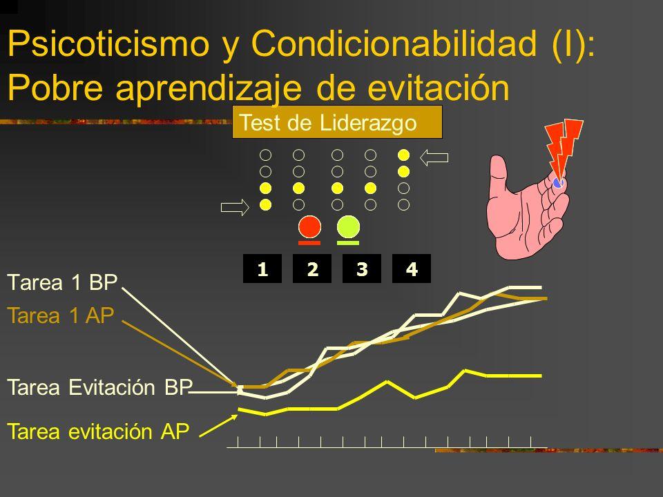 Psicoticismo y Condicionabilidad (I): Pobre condicionamiento al miedo BPBP RDG APAP BASECondicionamientoExtinción