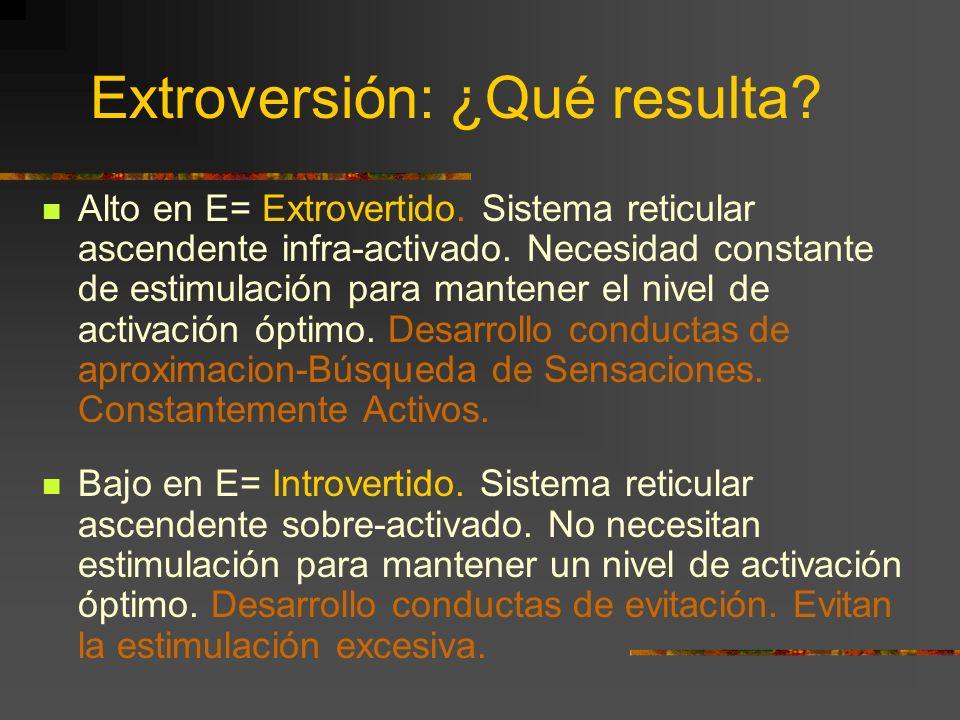Tarea 1 BP 1234 Tarea 1 AP Tarea Evitación BP Tarea evitación AP 111222333444 Test de Liderazgo Psicoticismo y Condicionabilidad (I): Pobre aprendizaje de evitación