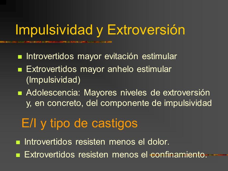 Impulsividad y Extroversión Introvertidos resisten menos el dolor.