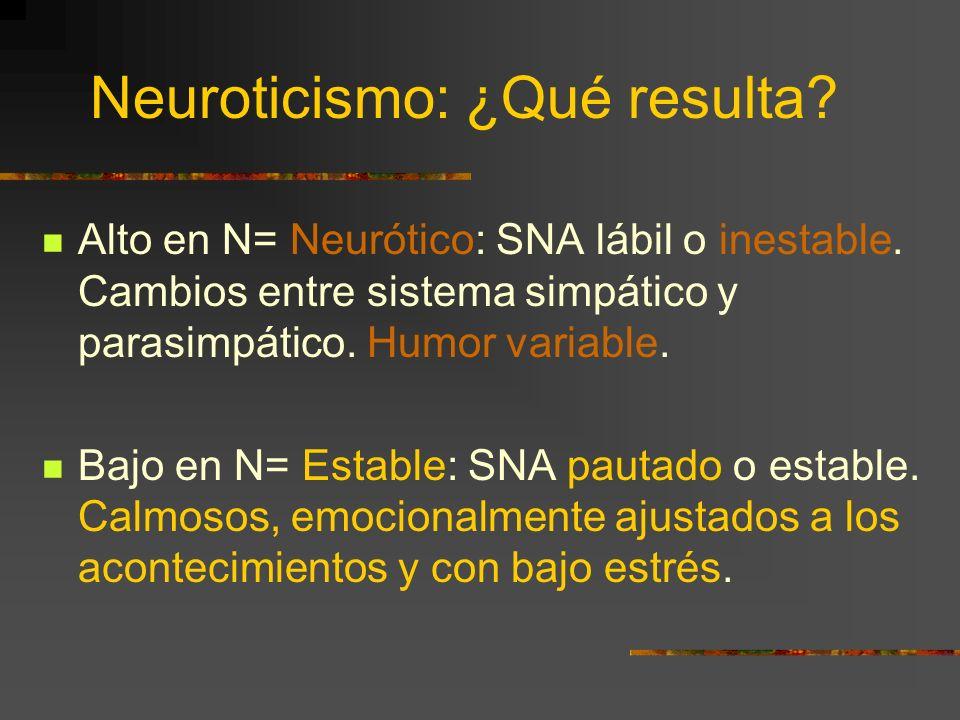 Sistema simpático Sistema parasimpático BASES BIOLÓGICAS DEL NEUROTICISMO (I): SISTEMA NERVIOSO AUTÓNOMO
