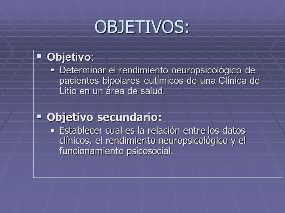 OBJETIVOS: Objetivo: Objetivo: Determinar el rendimiento neuropsicol ó gico de pacientes bipolares eut í micos de una Cl í nica de Litio en un á rea d