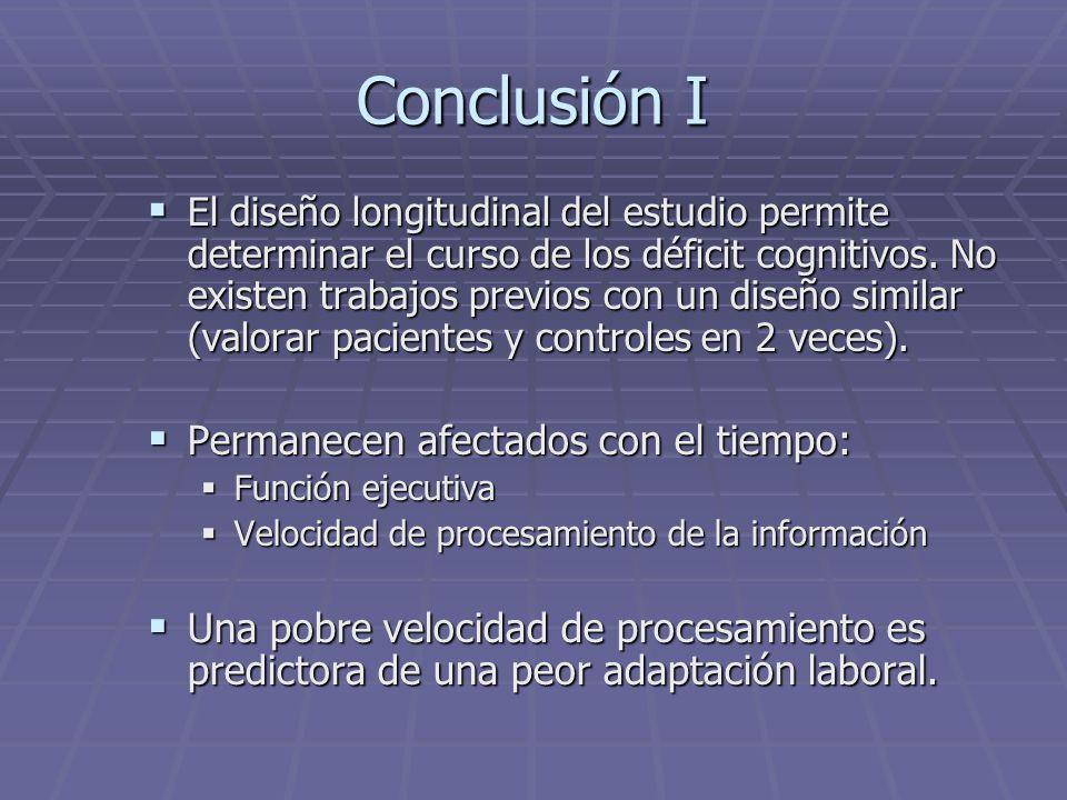 Conclusión I El diseño longitudinal del estudio permite determinar el curso de los déficit cognitivos. No existen trabajos previos con un diseño simil