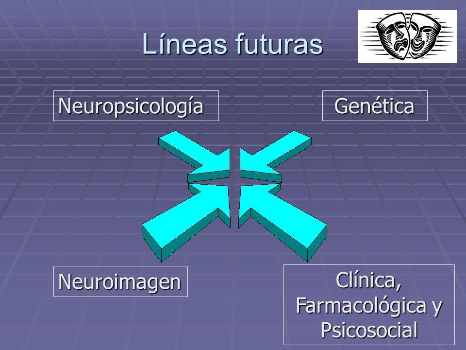 Líneas futuras Neuropsicología Neuroimagen Genética Clínica, Farmacológica y Psicosocial