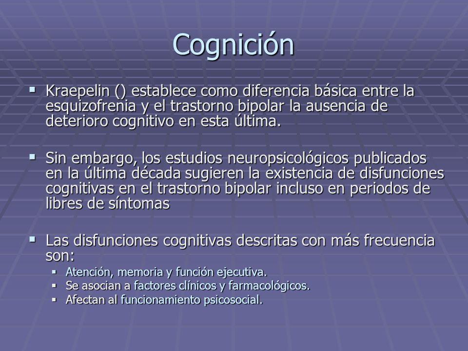 Cognición Kraepelin () establece como diferencia básica entre la esquizofrenia y el trastorno bipolar la ausencia de deterioro cognitivo en esta últim