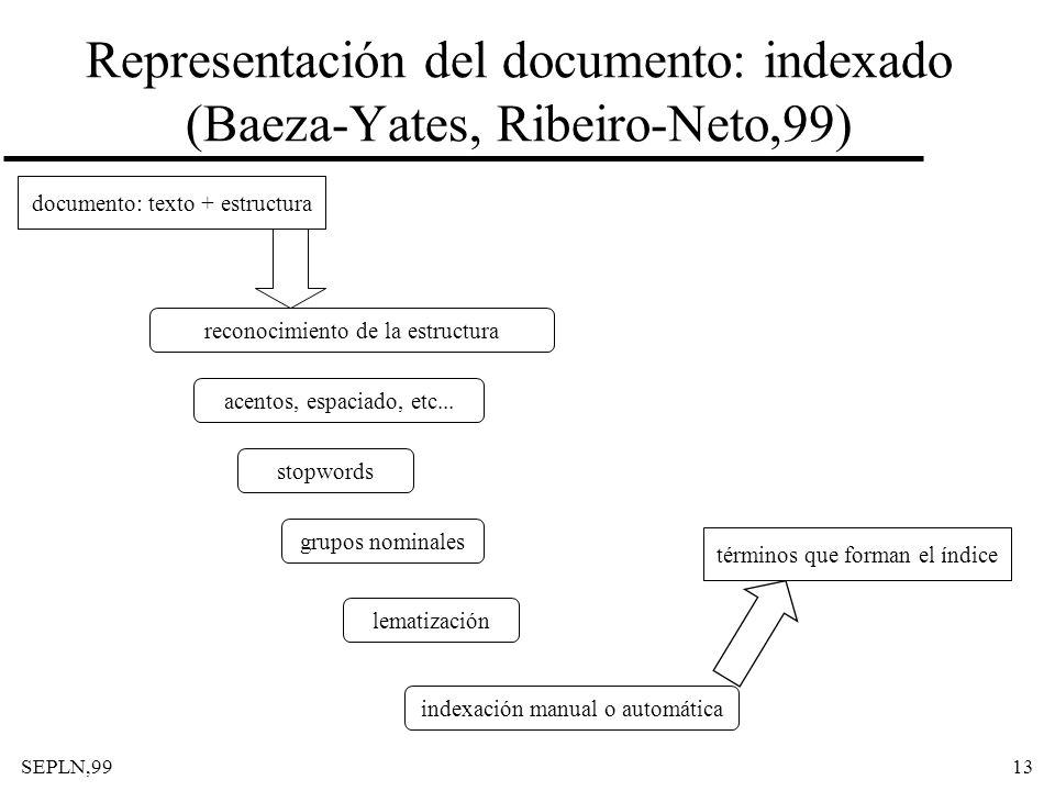 SEPLN,9913 Representación del documento: indexado (Baeza-Yates, Ribeiro-Neto,99) documento: texto + estructura reconocimiento de la estructura acentos