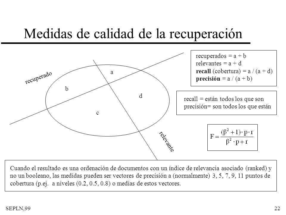 SEPLN,9922 Medidas de calidad de la recuperación recuperado relevante a b c d recuperados = a + b relevantes = a + d recall (cobertura) = a / (a + d)