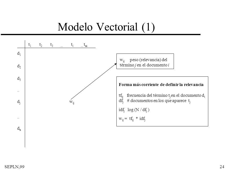 SEPLN,9924 Modelo Vectorial (1) t 1 t 2 t 3... t i... t m d 1 d 2 d 3... d j w ij... d n w ij peso (relevancia) del término j en el documento i Forma