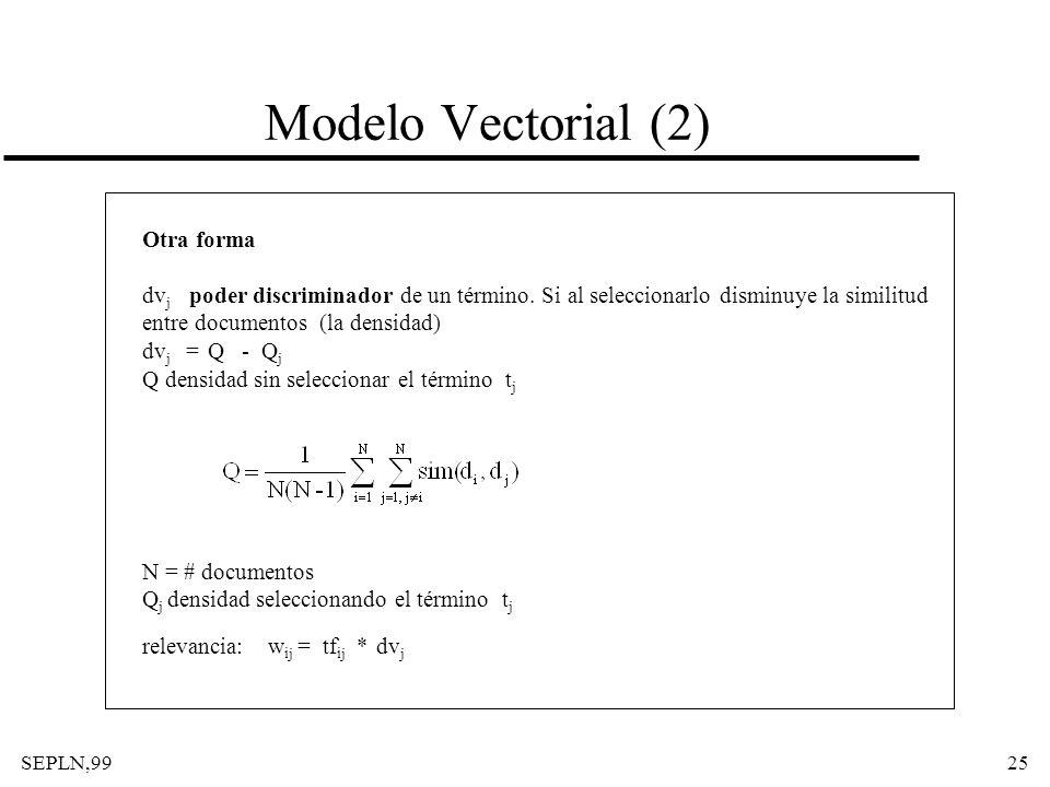 SEPLN,9925 Modelo Vectorial (2) Otra forma dv j poder discriminador de un término. Si al seleccionarlo disminuye la similitud entre documentos (la den