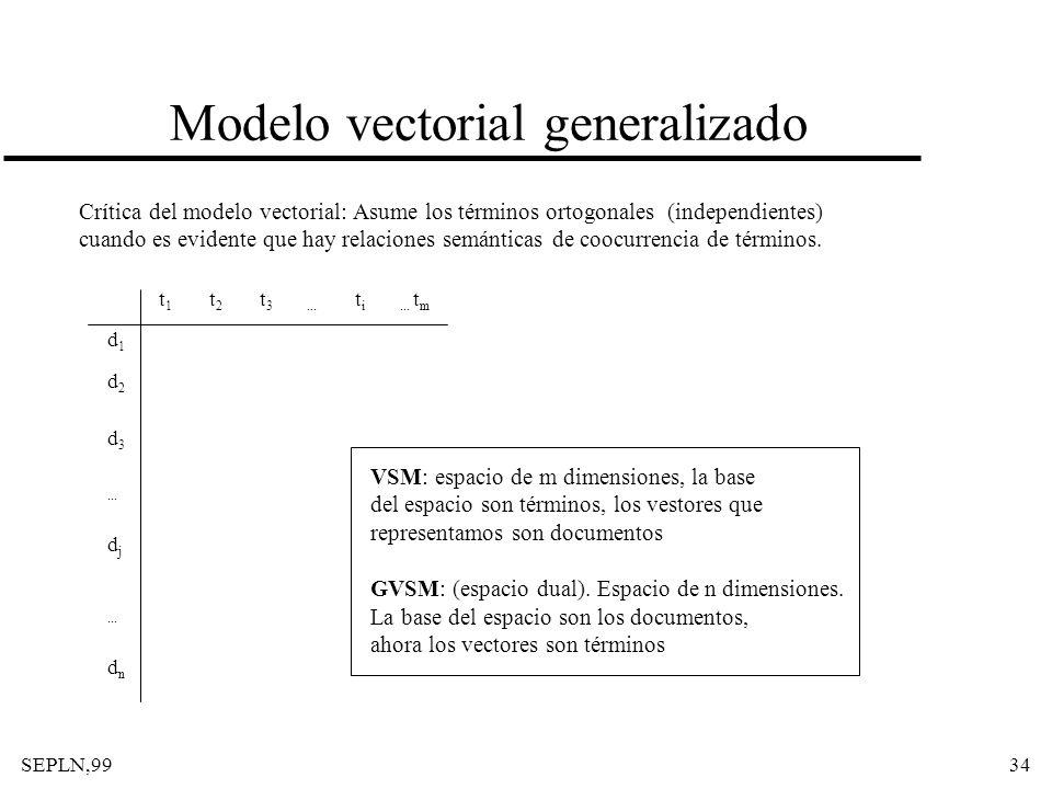 SEPLN,9934 Modelo vectorial generalizado Crítica del modelo vectorial: Asume los términos ortogonales (independientes) cuando es evidente que hay rela