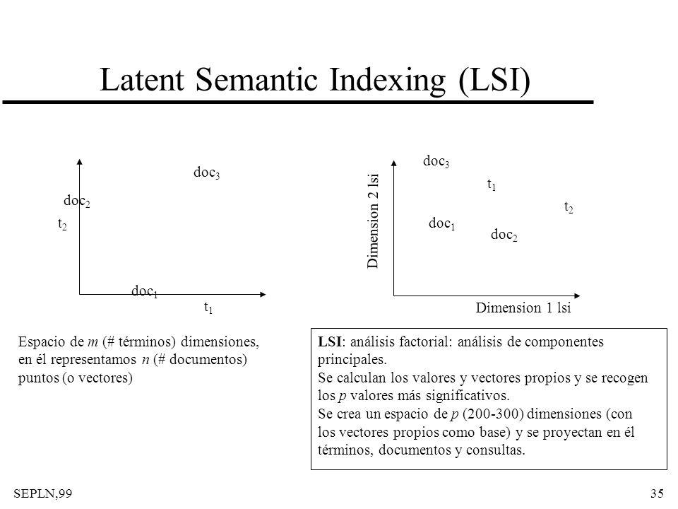 SEPLN,9935 Latent Semantic Indexing (LSI) t1t1 t2t2 Espacio de m (# términos) dimensiones, en él representamos n (# documentos) puntos (o vectores) do