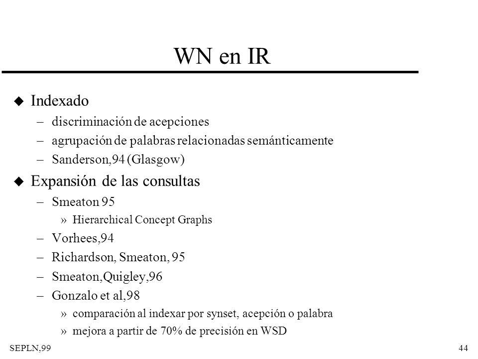 SEPLN,9944 WN en IR u Indexado –discriminación de acepciones –agrupación de palabras relacionadas semánticamente –Sanderson,94 (Glasgow) u Expansión d