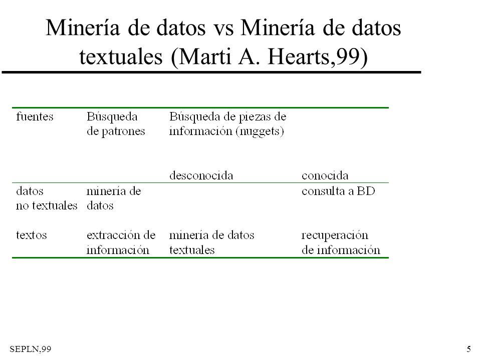SEPLN,995 Minería de datos vs Minería de datos textuales (Marti A. Hearts,99)