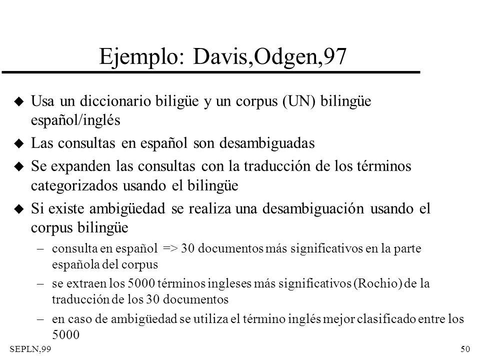 SEPLN,9950 Ejemplo: Davis,Odgen,97 u Usa un diccionario biligüe y un corpus (UN) bilingüe español/inglés u Las consultas en español son desambiguadas
