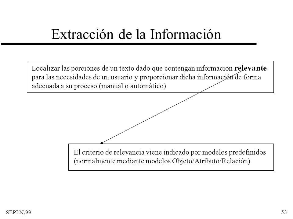 SEPLN,9953 Extracción de la Información Localizar las porciones de un texto dado que contengan información relevante para las necesidades de un usuari