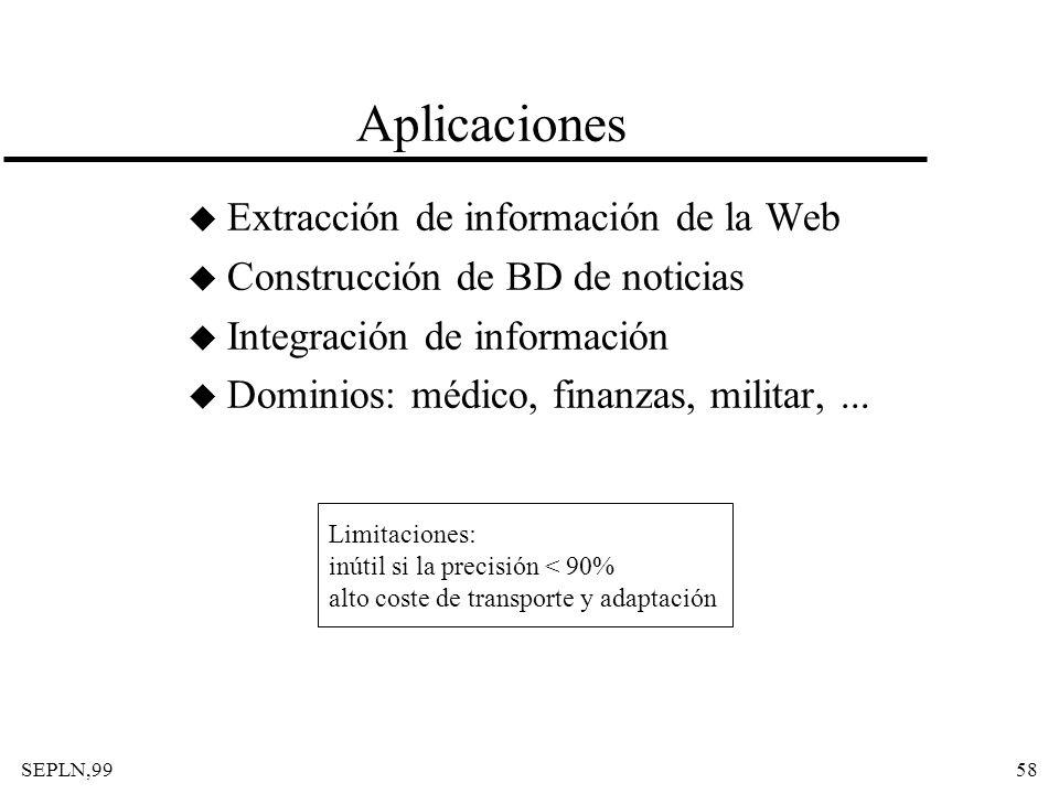 SEPLN,9958 Aplicaciones u Extracción de información de la Web u Construcción de BD de noticias u Integración de información u Dominios: médico, finanz
