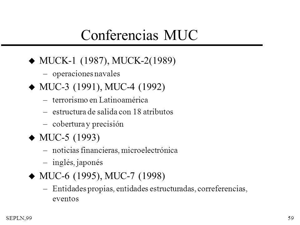 SEPLN,9959 Conferencias MUC u MUCK-1 (1987), MUCK-2(1989) –operaciones navales u MUC-3 (1991), MUC-4 (1992) –terrorismo en Latinoamérica –estructura d