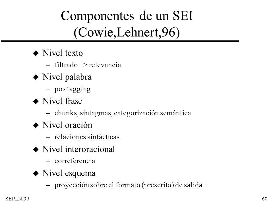 SEPLN,9960 Componentes de un SEI (Cowie,Lehnert,96) u Nivel texto –filtrado => relevancia u Nivel palabra –pos tagging u Nivel frase –chunks, sintagma