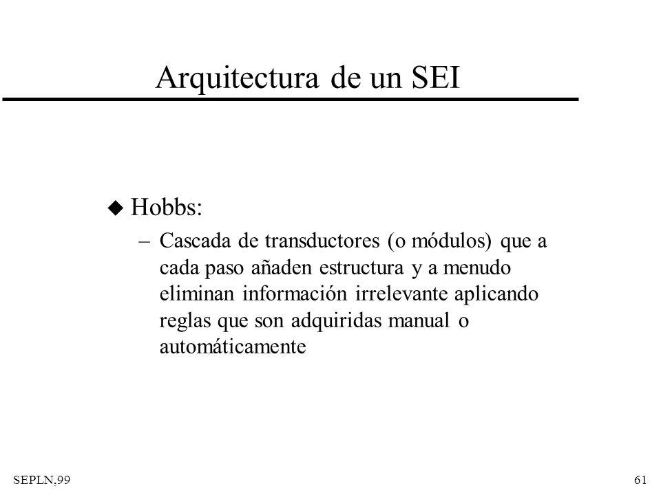 SEPLN,9961 Arquitectura de un SEI u Hobbs: –Cascada de transductores (o módulos) que a cada paso añaden estructura y a menudo eliminan información irr
