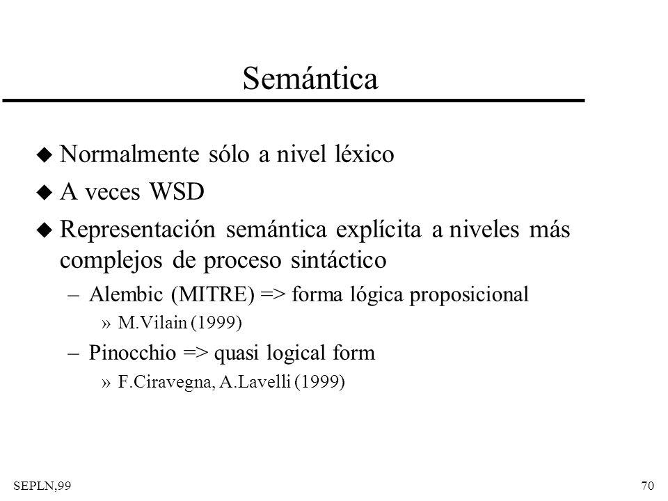 SEPLN,9970 Semántica u Normalmente sólo a nivel léxico u A veces WSD u Representación semántica explícita a niveles más complejos de proceso sintáctic
