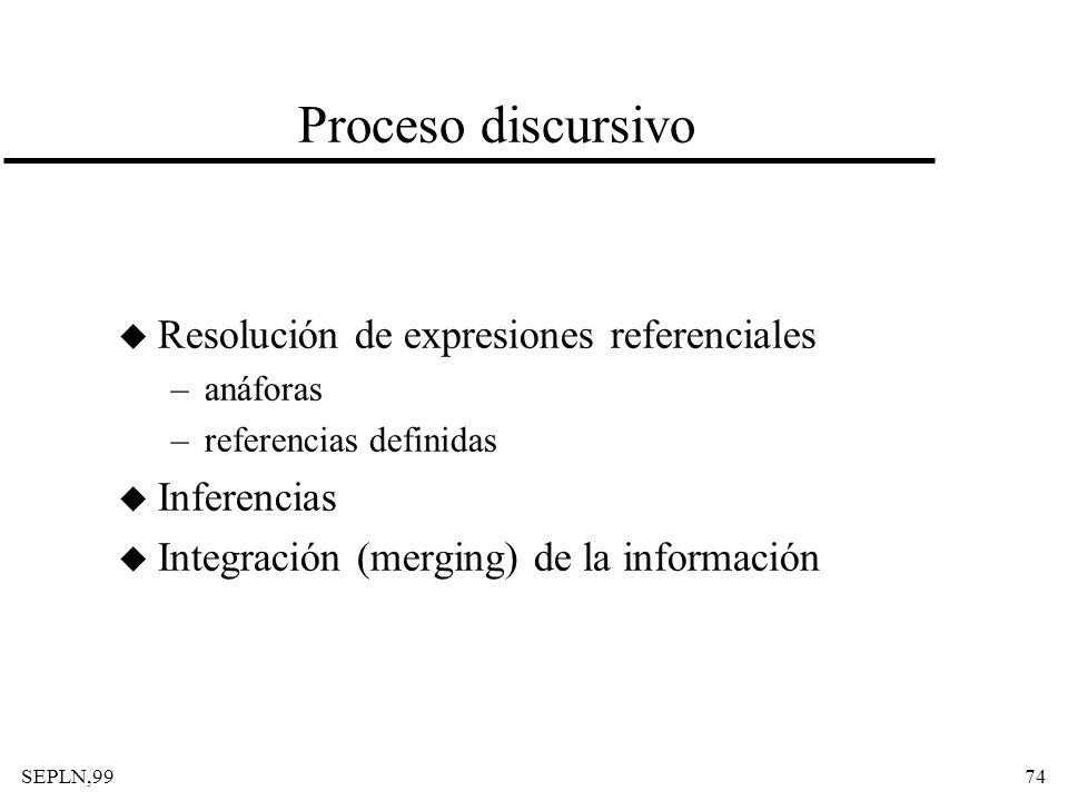 SEPLN,9974 Proceso discursivo u Resolución de expresiones referenciales –anáforas –referencias definidas u Inferencias u Integración (merging) de la i