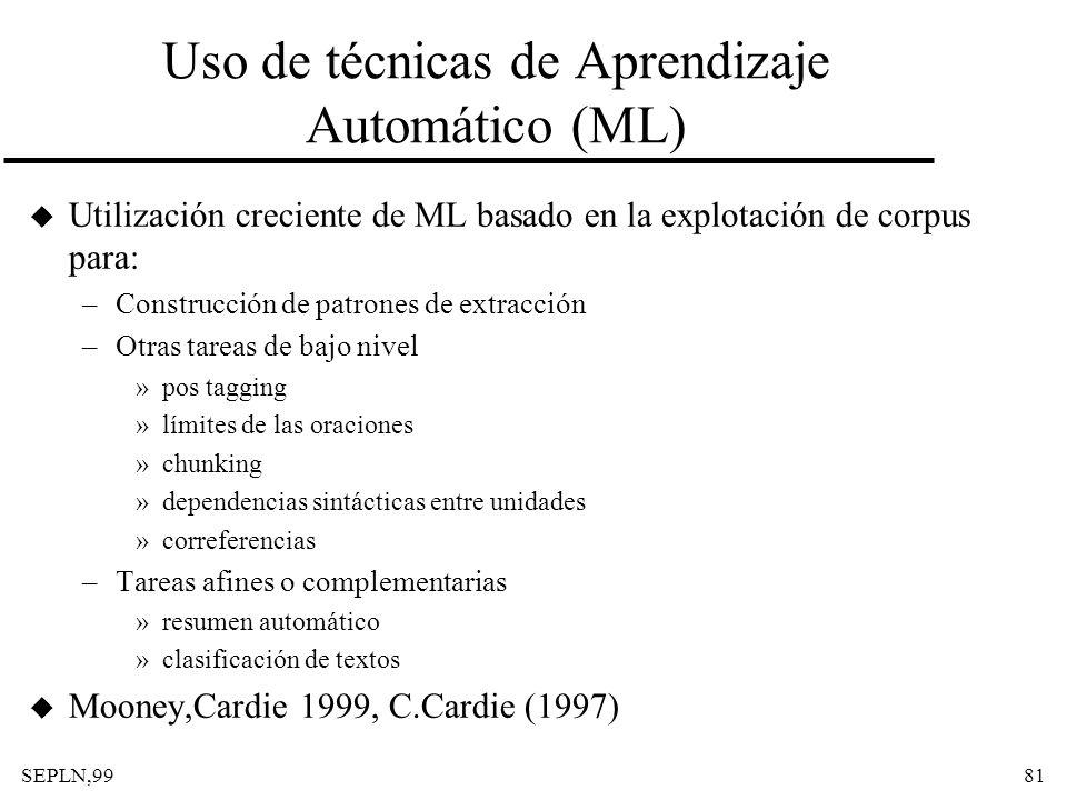 SEPLN,9981 Uso de técnicas de Aprendizaje Automático (ML) u Utilización creciente de ML basado en la explotación de corpus para: –Construcción de patr