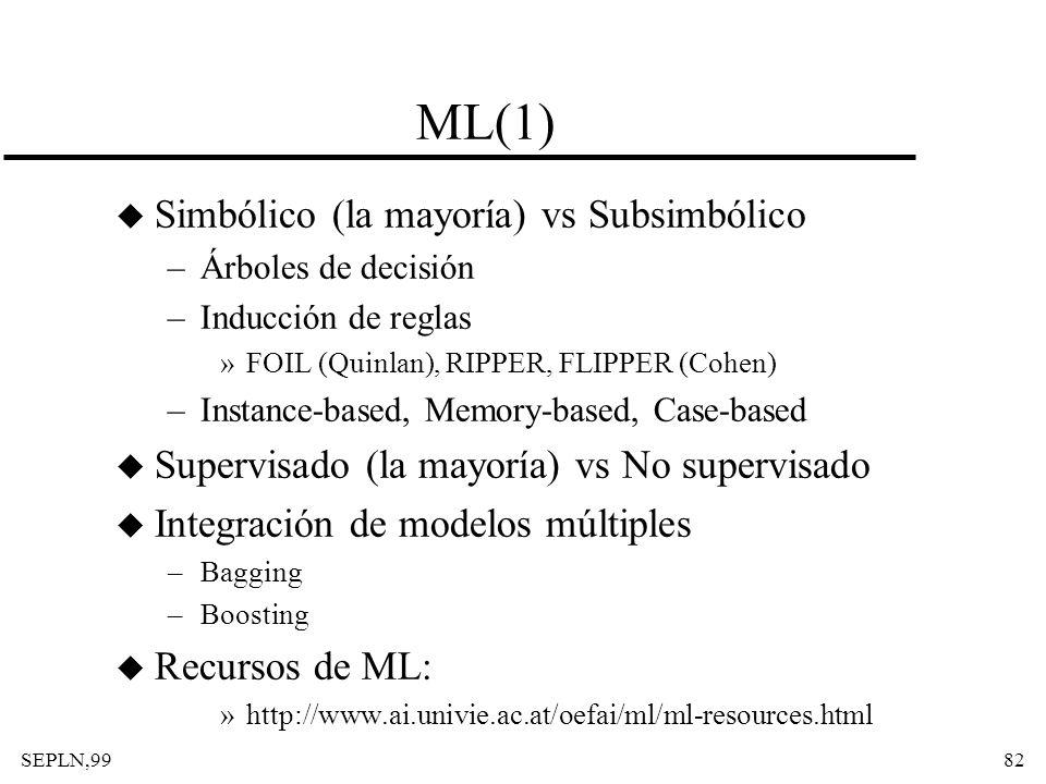 SEPLN,9982 ML(1) u Simbólico (la mayoría) vs Subsimbólico –Árboles de decisión –Inducción de reglas »FOIL (Quinlan), RIPPER, FLIPPER (Cohen) –Instance