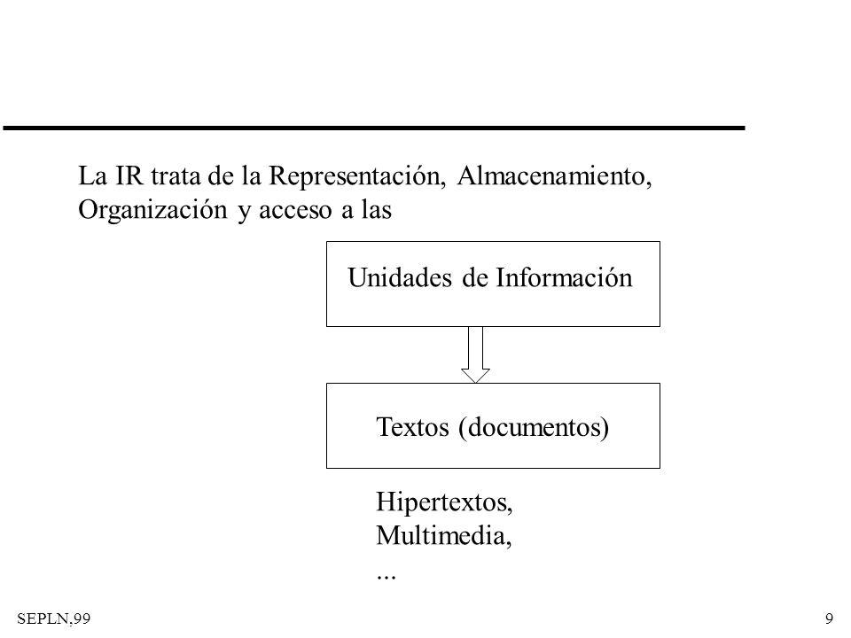 SEPLN,999 La IR trata de la Representación, Almacenamiento, Organización y acceso a las Unidades de Información Textos (documentos) Hipertextos, Multi