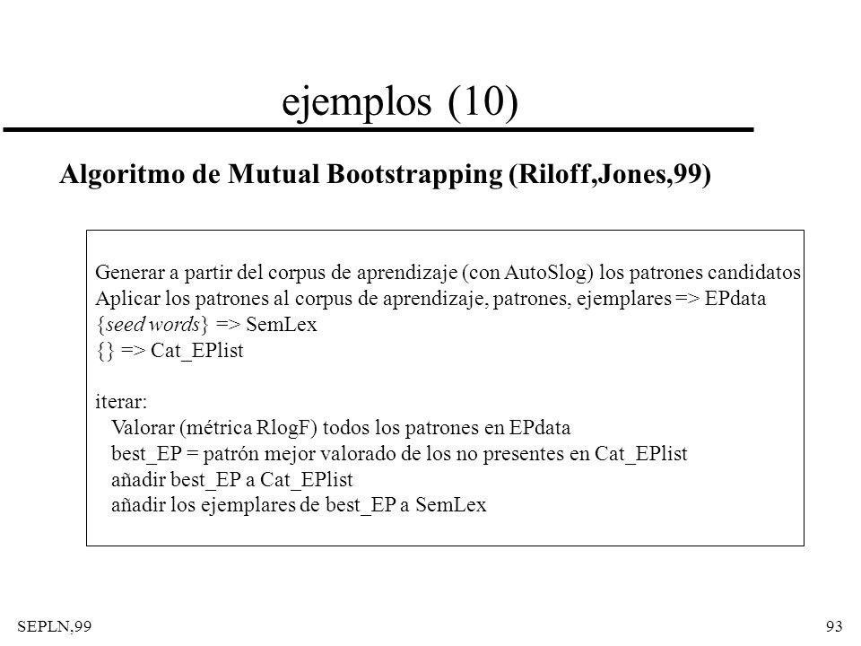 SEPLN,9993 ejemplos (10) Algoritmo de Mutual Bootstrapping (Riloff,Jones,99) Generar a partir del corpus de aprendizaje (con AutoSlog) los patrones ca