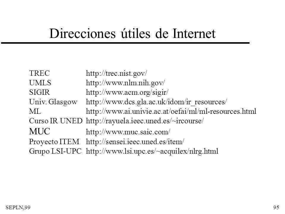 SEPLN,9995 Direcciones útiles de Internet TREChttp://trec.nist.gov/ UMLS http://www.nlm.nih.gov/ SIGIRhttp://www.acm.org/sigir/ Univ. Glasgowhttp://ww