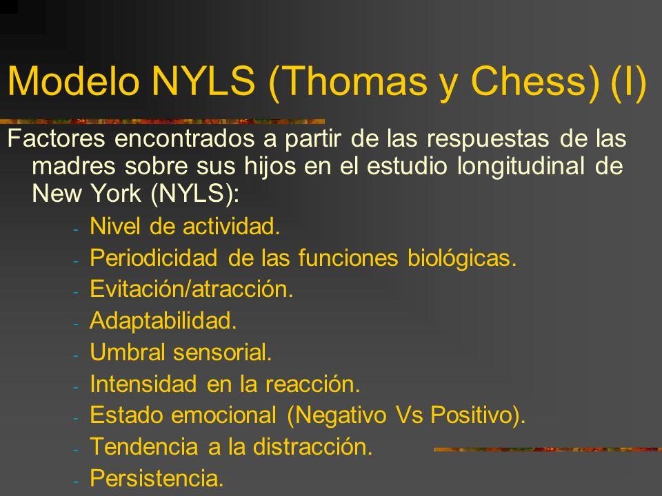 Modelo NYLS (Thomas y Chess) (I) Factores encontrados a partir de las respuestas de las madres sobre sus hijos en el estudio longitudinal de New York (NYLS): - Nivel de actividad.