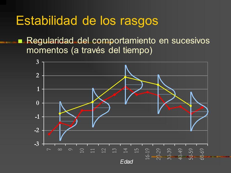 Estabilidad de los rasgos Regularidad del comportamiento en sucesivos momentos (a través del tiempo)