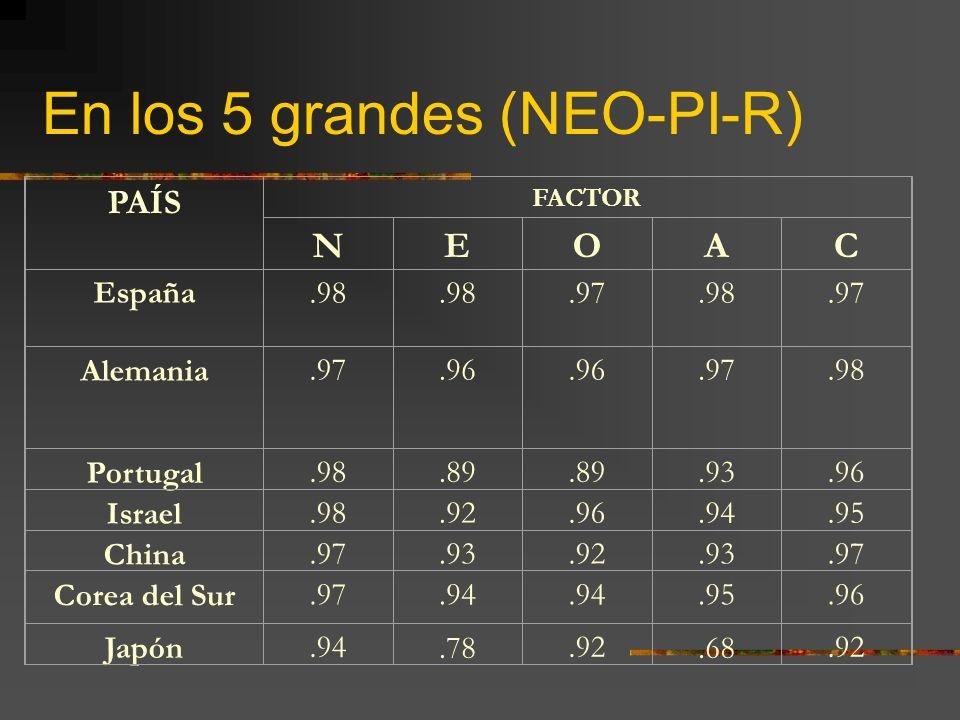 En los 5 grandes (NEO-PI-R) PAÍS FACTOR NEOAC España.98.97.98.97 Alemania.97.96.97.98 Portugal.98.89.93.96 Israel.98.92.96.94.95 China.97.93.92.93.97