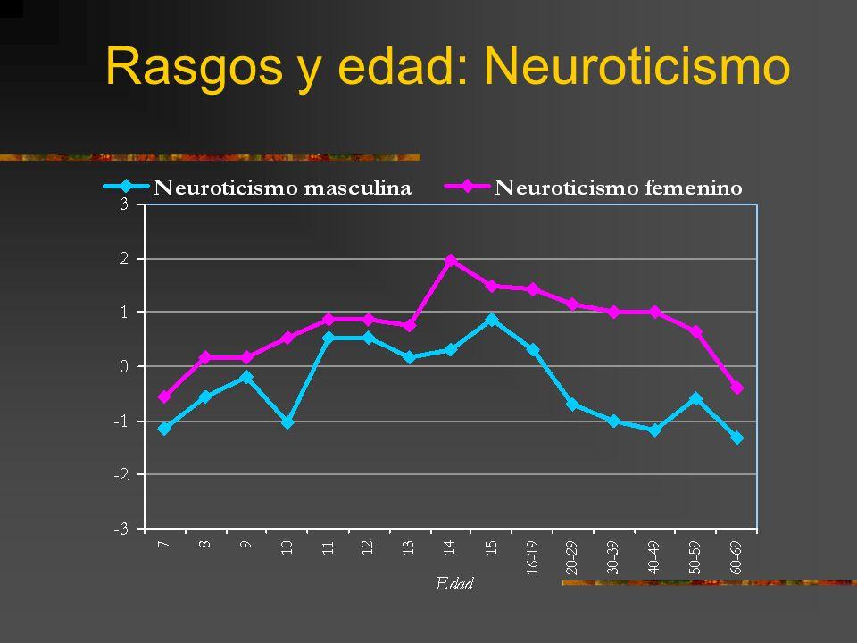 Rasgos y edad: Neuroticismo