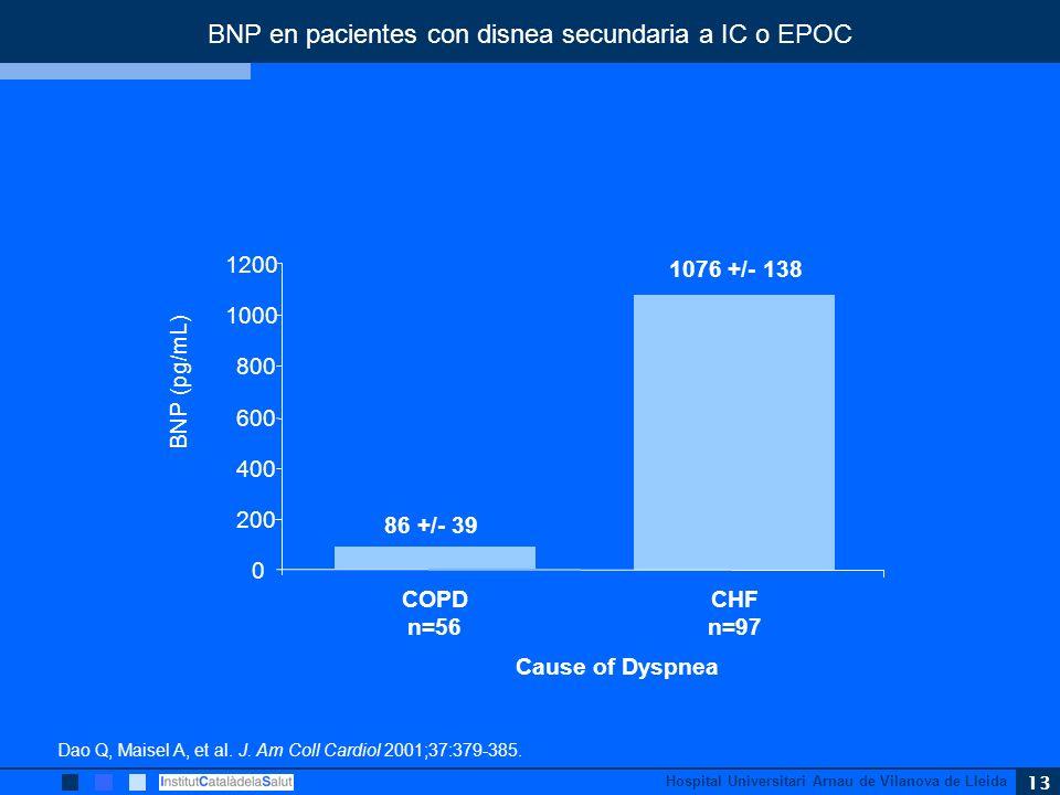 Hospital Universitari Arnau de Vilanova de Lleida 13 86 +/- 39 1076 +/- 138 0 200 400 600 800 1000 1200 BNP (pg/mL) COPD n=56 CHF n=97 Cause of Dyspne