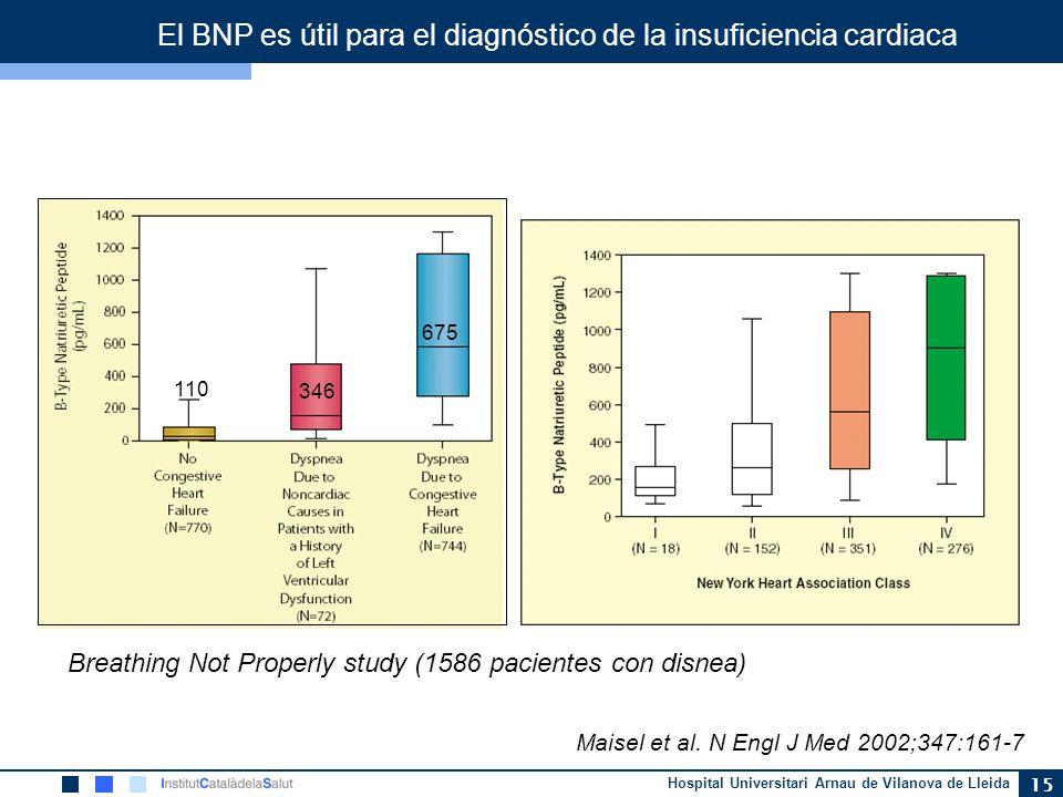 Hospital Universitari Arnau de Vilanova de Lleida 15 El BNP es útil para el diagnóstico de la insuficiencia cardiaca Breathing Not Properly study (158