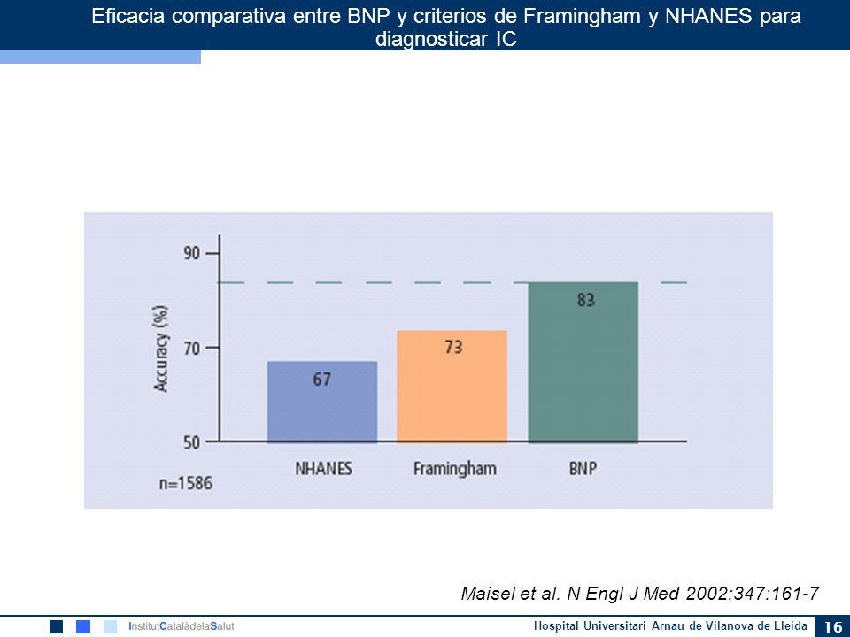 Hospital Universitari Arnau de Vilanova de Lleida 16 Eficacia comparativa entre BNP y criterios de Framingham y NHANES para diagnosticar IC Maisel et