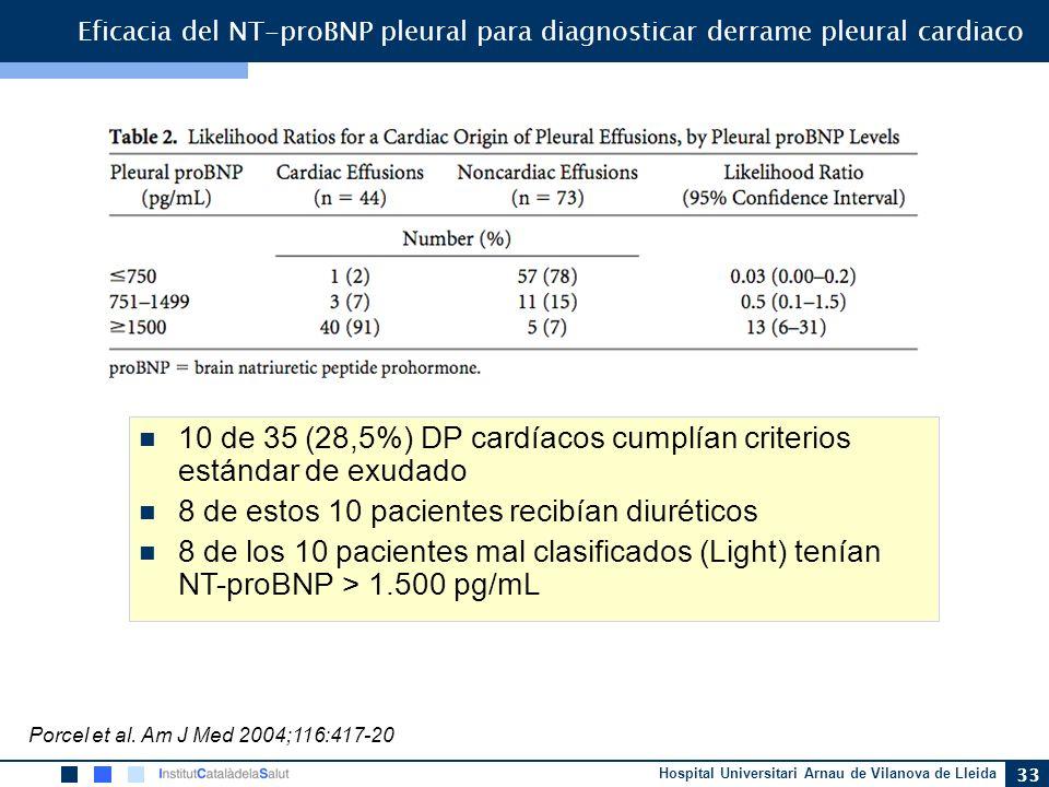 Hospital Universitari Arnau de Vilanova de Lleida 33 Eficacia del NT-proBNP pleural para diagnosticar derrame pleural cardiaco Porcel et al. Am J Med