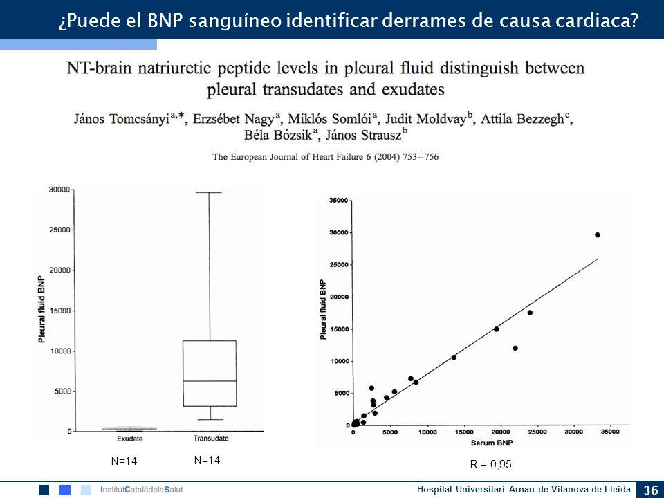 Hospital Universitari Arnau de Vilanova de Lleida 36 R = 0,95 ¿Puede el BNP sangu í neo identificar derrames de causa cardiaca? N=14
