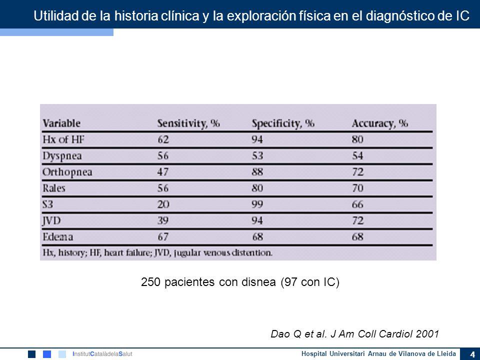 Hospital Universitari Arnau de Vilanova de Lleida 4 Utilidad de la historia clínica y la exploración física en el diagnóstico de IC 250 pacientes con