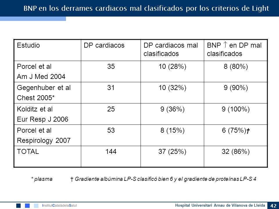 Hospital Universitari Arnau de Vilanova de Lleida 42 BNP en los derrames cardiacos mal clasificados por los criterios de Light EstudioDP cardiacosDP c
