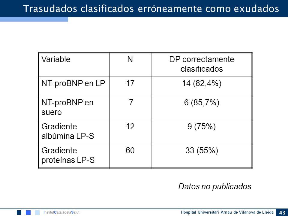 Hospital Universitari Arnau de Vilanova de Lleida 43 Trasudados clasificados err ó neamente como exudados VariableNDP correctamente clasificados NT-pr