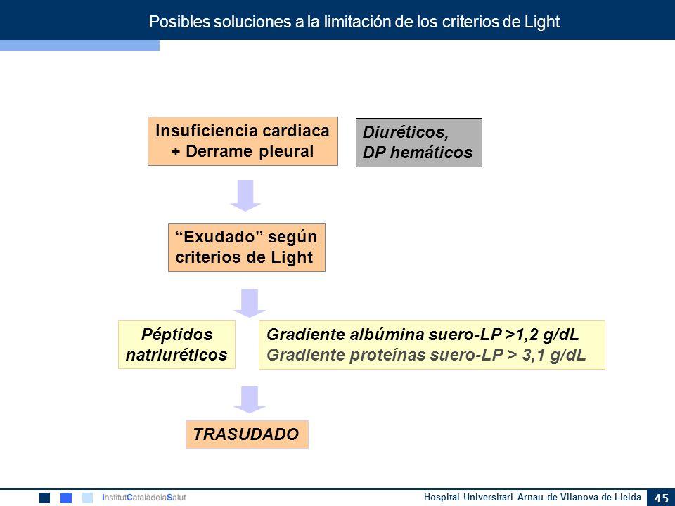 Hospital Universitari Arnau de Vilanova de Lleida 45 Posibles soluciones a la limitación de los criterios de Light Insuficiencia cardiaca + Derrame pl