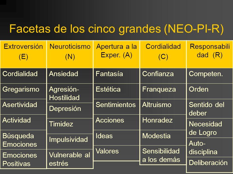 Facetas de los cinco grandes (NEO-PI-R) Extroversión (E) Cordialidad Gregarismo Asertividad Actividad Búsqueda Emociones Emociones Positivas Neurotici