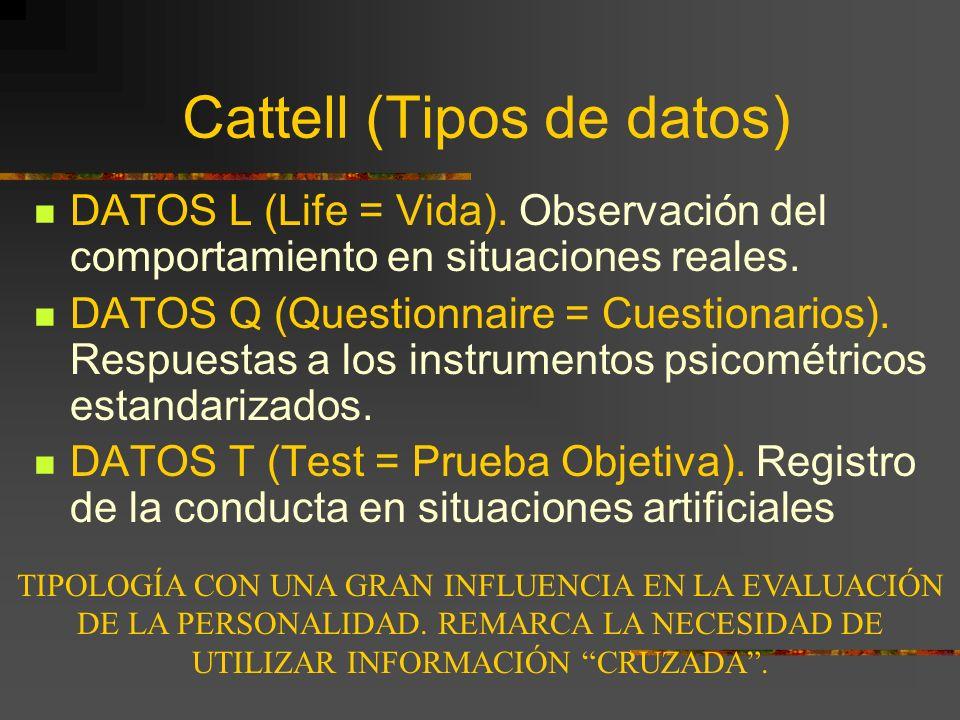 Cattell (Tipos de datos) DATOS L (Life = Vida). Observación del comportamiento en situaciones reales. DATOS Q (Questionnaire = Cuestionarios). Respues