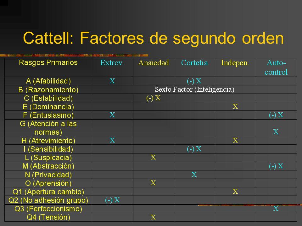 Cattell: Factores de segundo orden