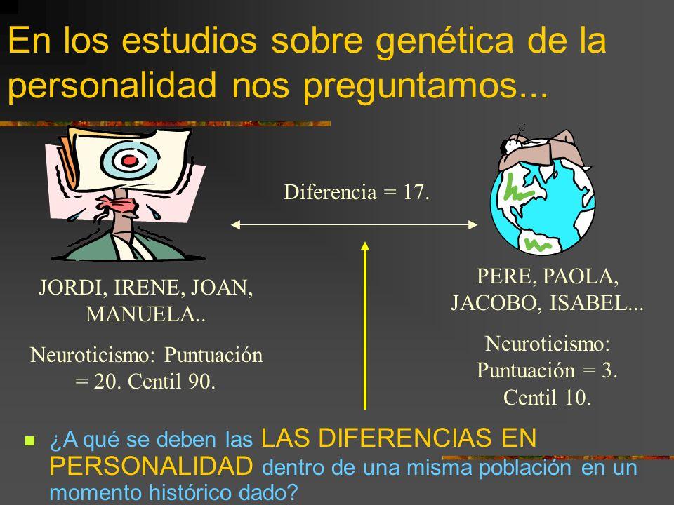 Origen de las diferencias: Genética de la Personalidad TEMAS A TRATAR: Estudios sobre genética de la personalidad Comportamiento animal y personalidad