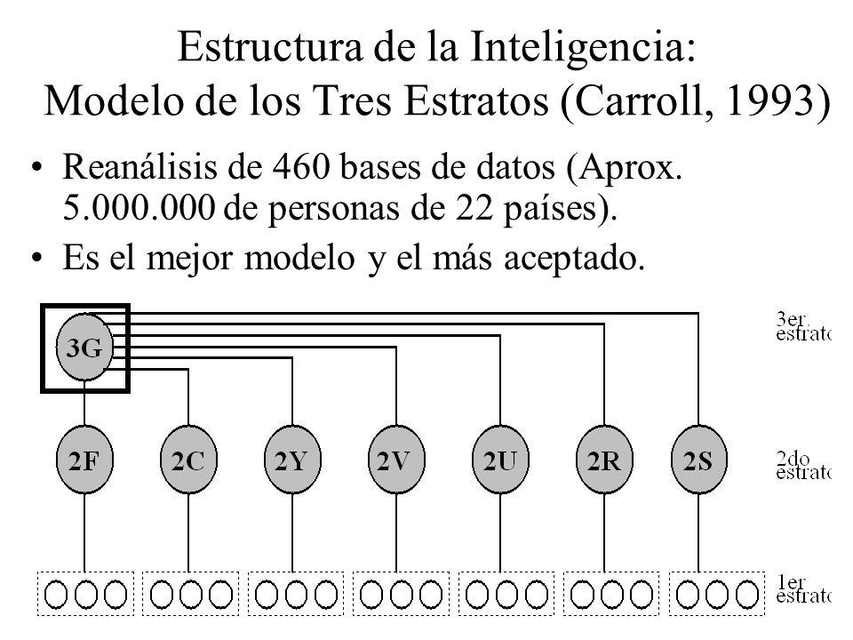 TEMA 8. INTELIGENCIA Y PERSONALIDAD TEMAS A TRATAR: Estructura de la Inteligencia: Modelo de los tres estratos (Carroll, 1993). Estabilidad de la Inte