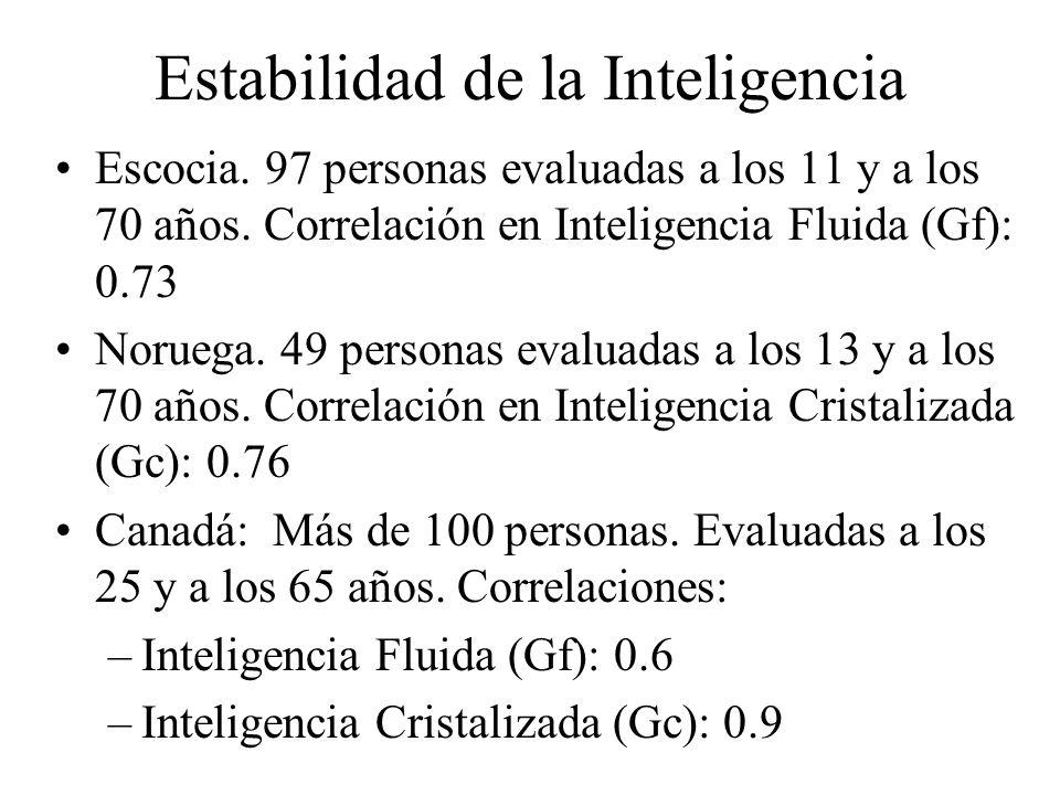Gc: Inteligencia Cristalizada Procesos mentales que reflejan no sólo operaciones de inteligencia fluida, sino también los efectos de la experiencia, e