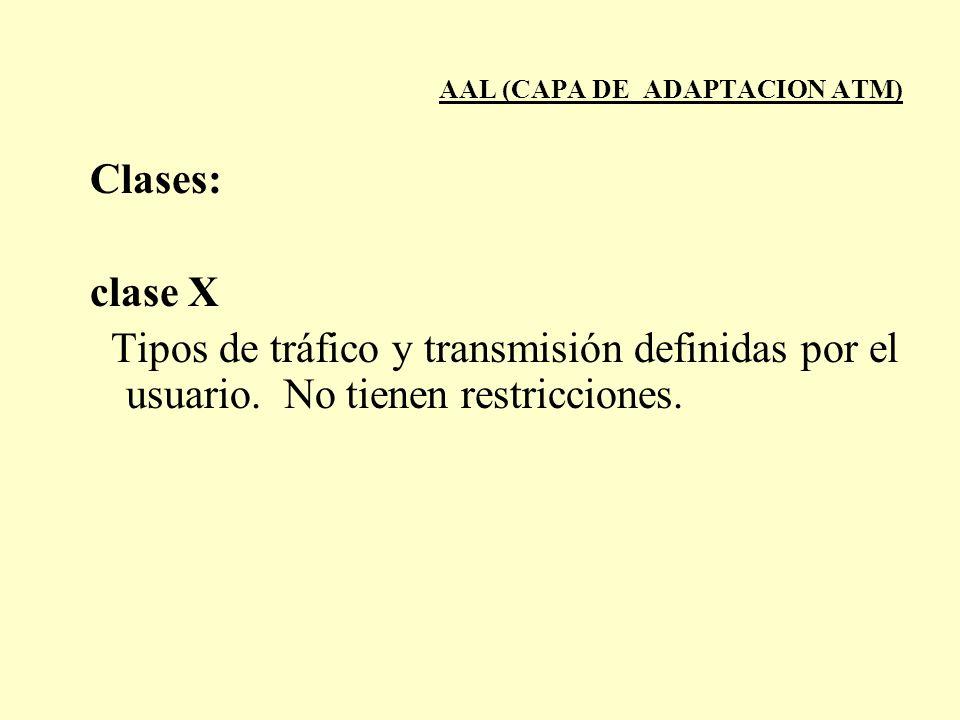 AAL (CAPA DE ADAPTACION ATM) Clases: clase X Tipos de tráfico y transmisión definidas por el usuario. No tienen restricciones.